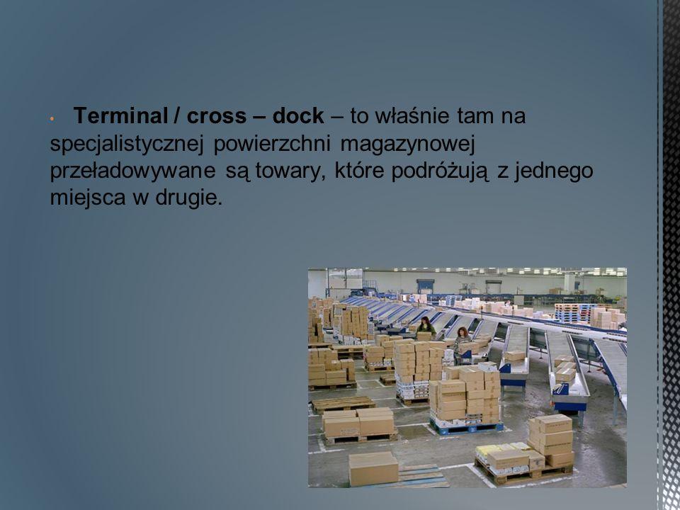 Terminal / cross – dock – to właśnie tam na specjalistycznej powierzchni magazynowej przeładowywane są towary, które podróżują z jednego miejsca w drugie.