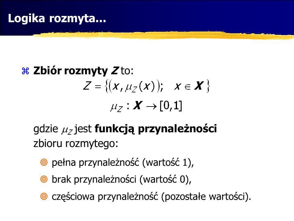 Logika rozmyta... Zbiór rozmyty Z to: gdzie Z jest funkcją przynależności zbioru rozmytego: