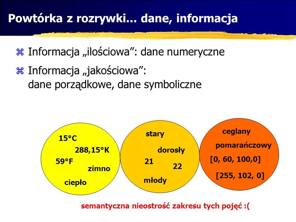 Powtórka z rozrywki... dane, informacja
