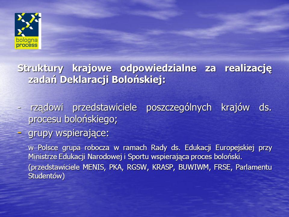 Struktury krajowe odpowiedzialne za realizację zadań Deklaracji Bolońskiej:
