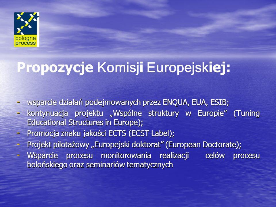 Propozycje Komisji Europejskiej: