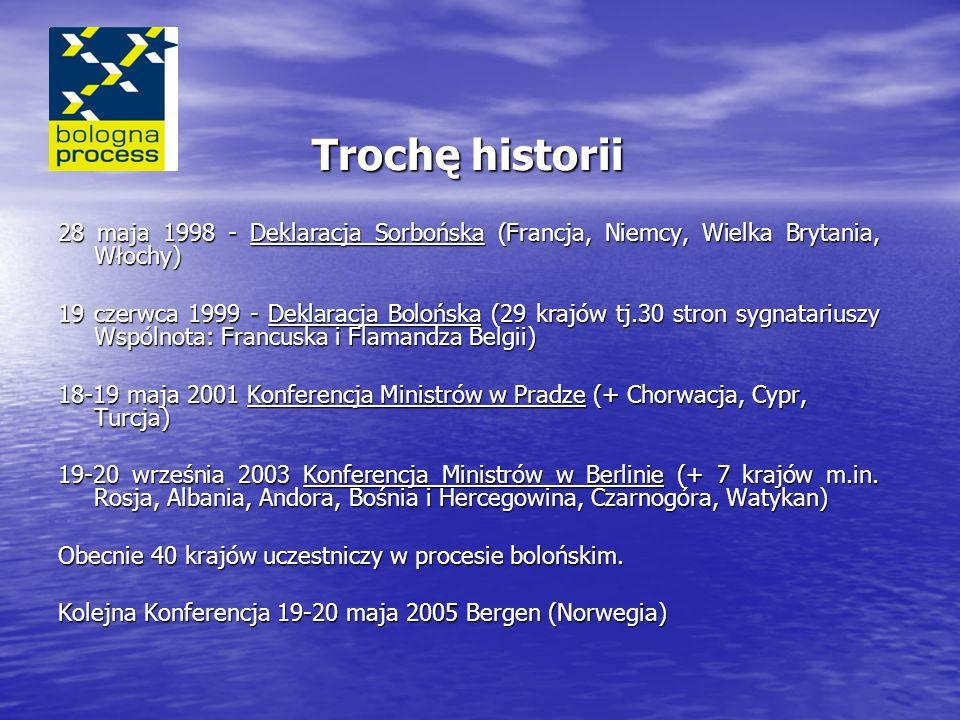 Trochę historii 28 maja 1998 - Deklaracja Sorbońska (Francja, Niemcy, Wielka Brytania, Włochy)