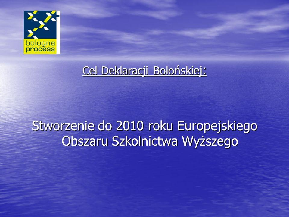 Stworzenie do 2010 roku Europejskiego Obszaru Szkolnictwa Wyższego