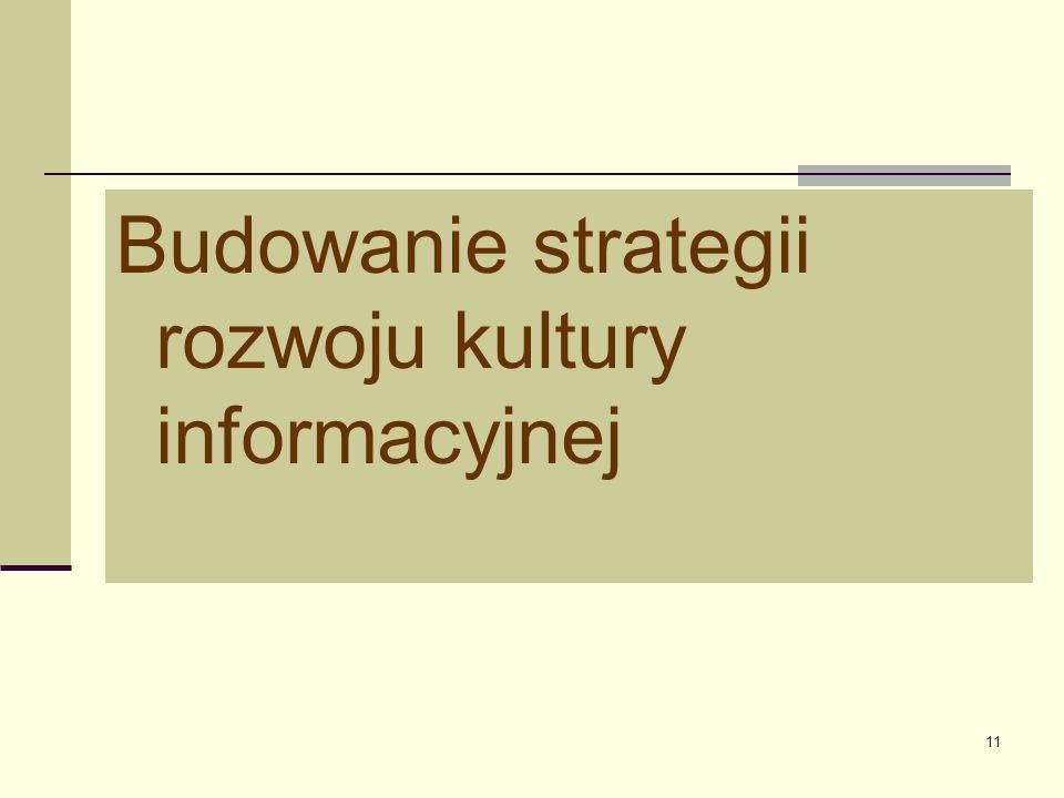 Budowanie strategii rozwoju kultury informacyjnej
