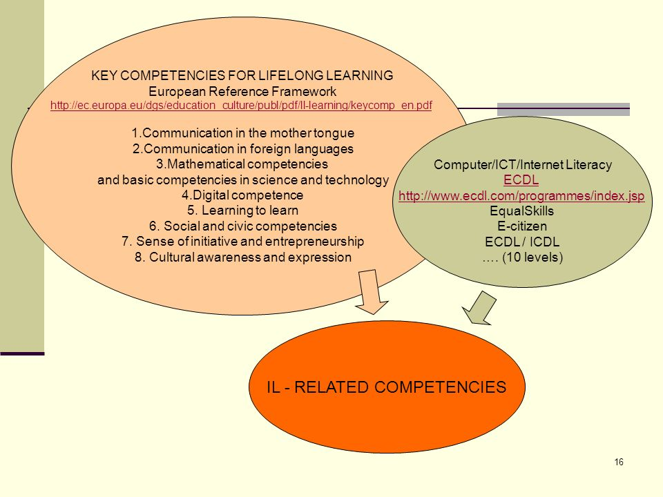 IL - RELATED COMPETENCIES