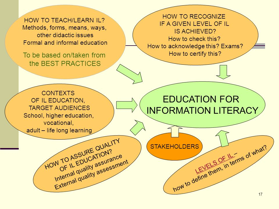 EDUCATION FOR INFORMATION LITERACY To be based on/taken from