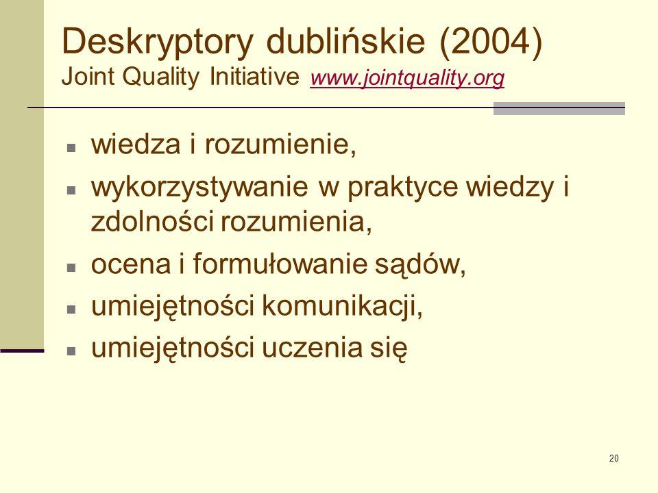 Deskryptory dublińskie (2004) Joint Quality Initiative www