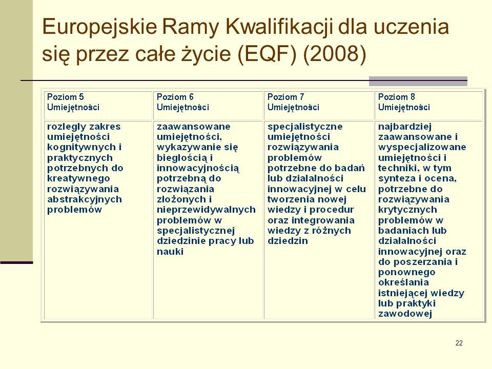 Europejskie Ramy Kwalifikacji dla uczenia się przez całe życie (EQF) (2008)