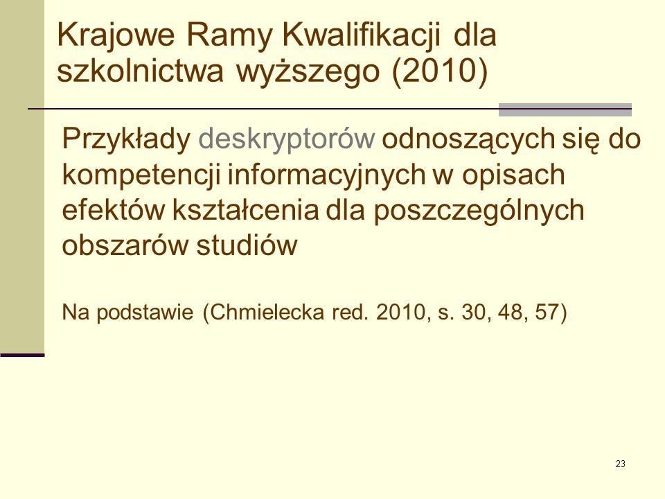 Krajowe Ramy Kwalifikacji dla szkolnictwa wyższego (2010)
