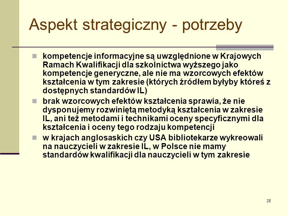 Aspekt strategiczny - potrzeby