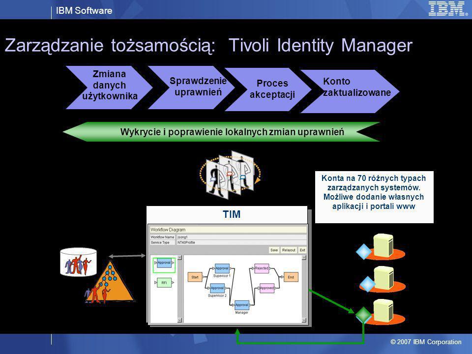 Zarządzanie tożsamością: Tivoli Identity Manager