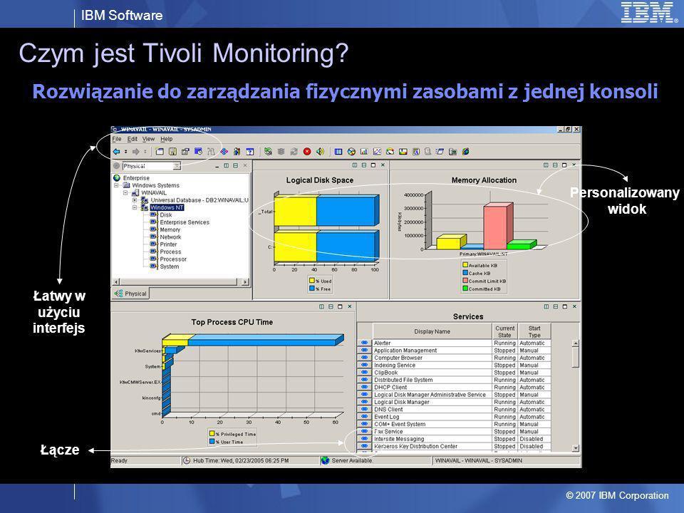 Czym jest Tivoli Monitoring