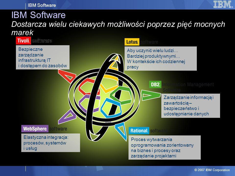 IBM Software Dostarcza wielu ciekawych możliwości poprzez pięć mocnych marek