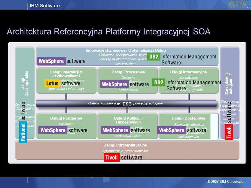 Architektura Referencyjna Platformy Integracyjnej SOA
