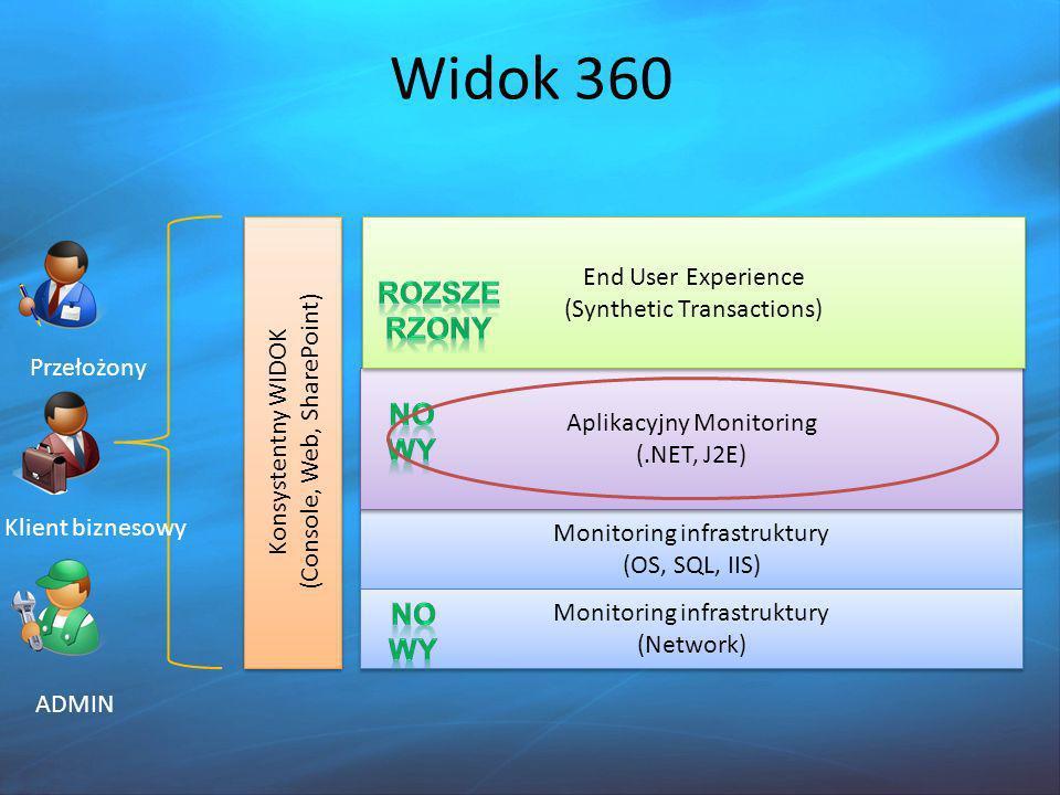 Widok 360 Rozszerzony NOWY Nowy End User Experience