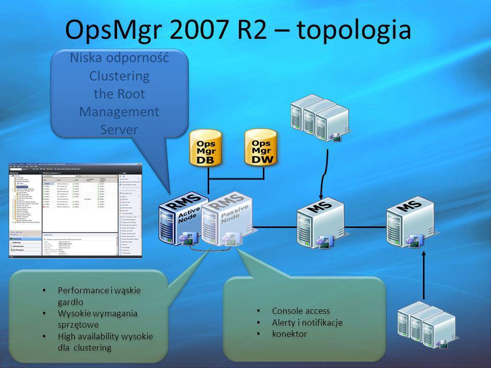 OpsMgr 2007 R2 – topologia Niska odporność Clustering