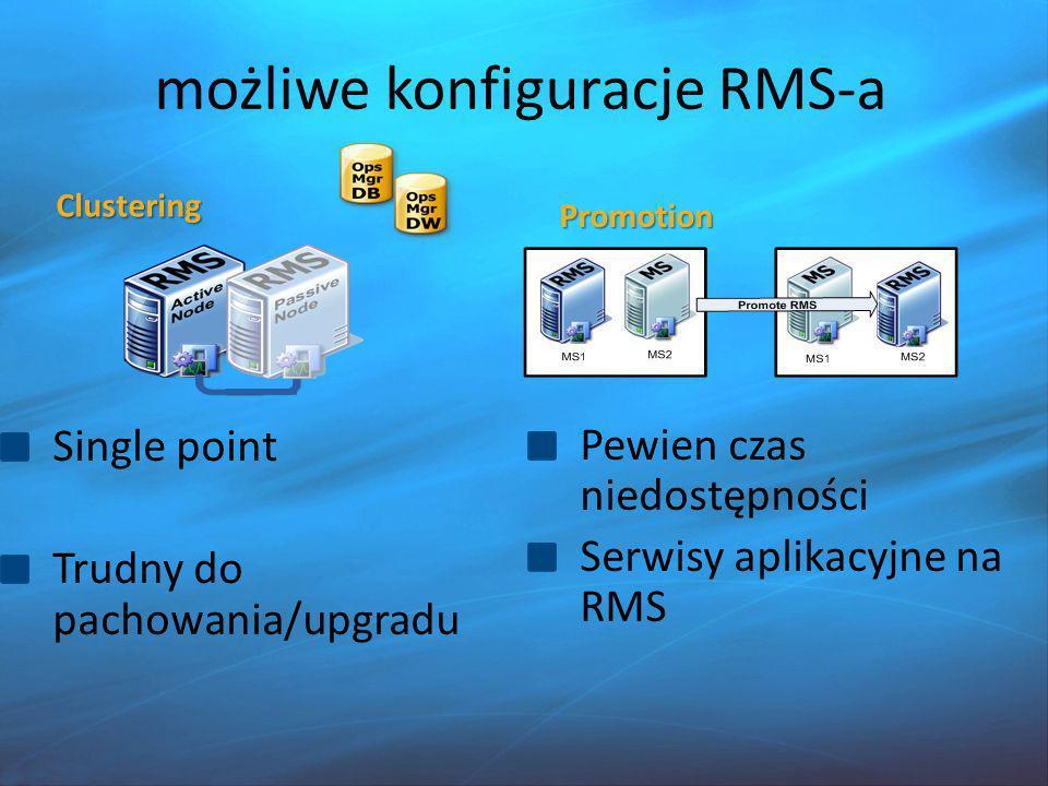 możliwe konfiguracje RMS-a