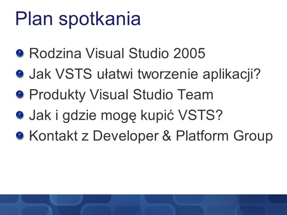 Plan spotkania Rodzina Visual Studio 2005