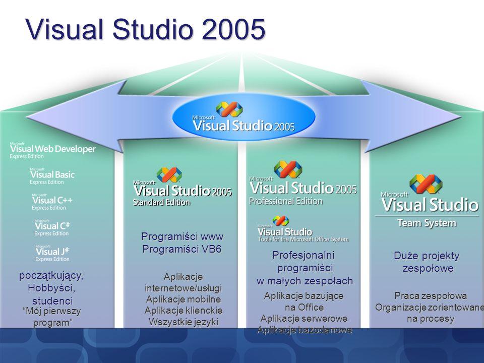 Visual Studio 2005 Programiści www Programiści VB6 Profesjonalni
