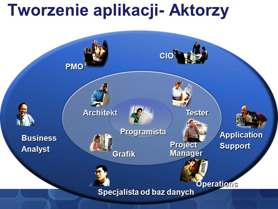 Tworzenie aplikacji- Aktorzy