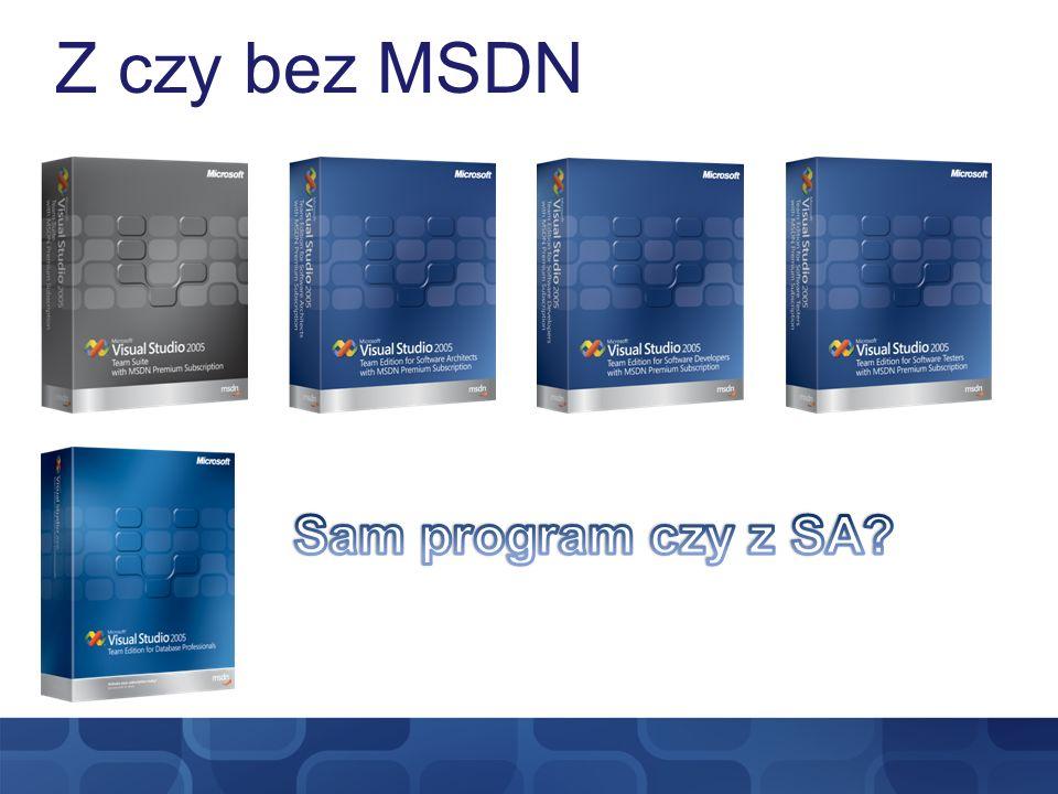 Z czy bez MSDN Sam program czy z SA