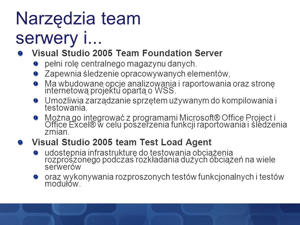 Narzędzia team serwery i...