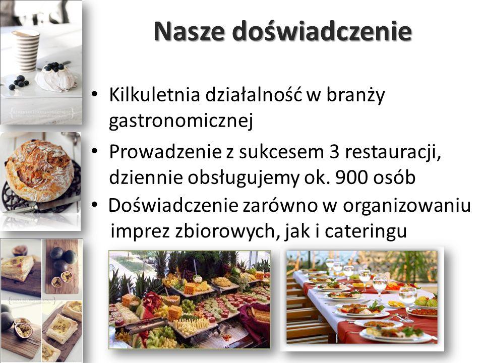 Nasze doświadczenie Kilkuletnia działalność w branży gastronomicznej