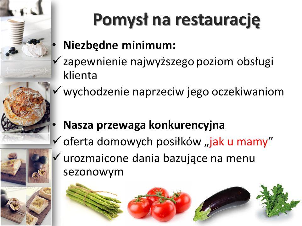 Pomysł na restaurację Niezbędne minimum: