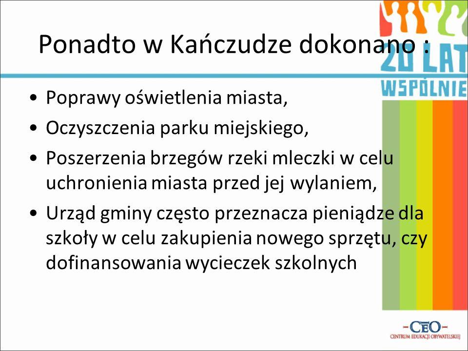 Ponadto w Kańczudze dokonano :