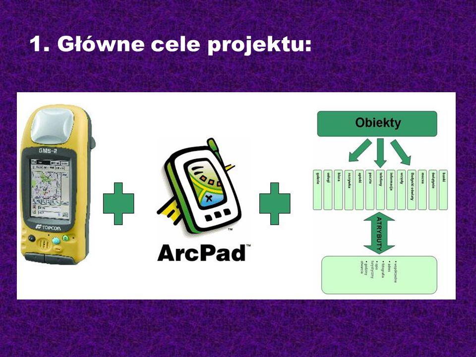 1. Główne cele projektu:
