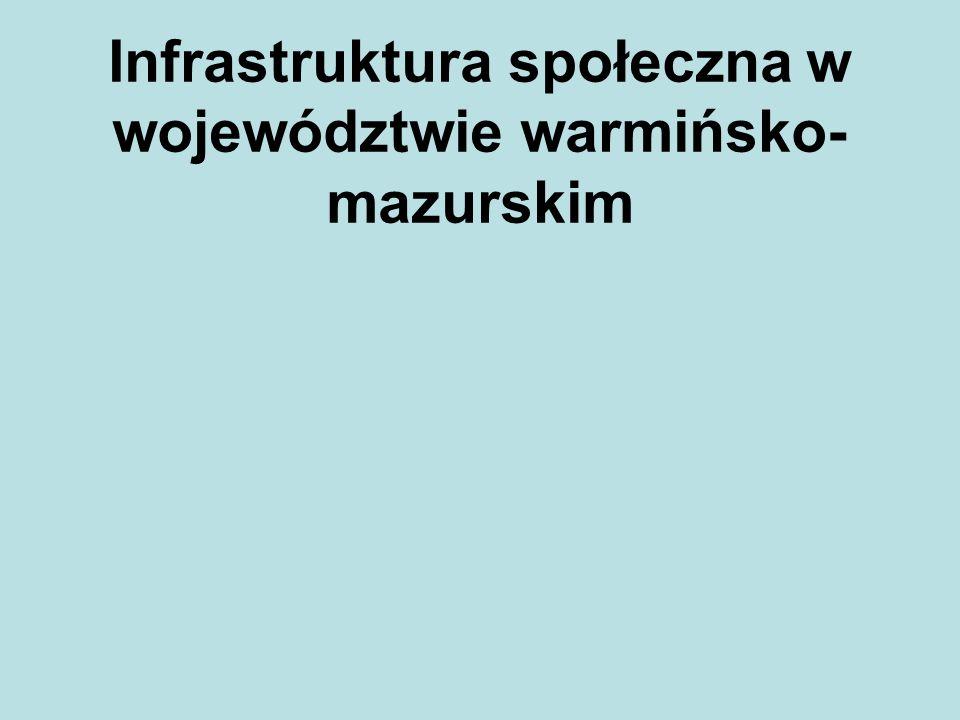 Infrastruktura społeczna w województwie warmińsko-mazurskim