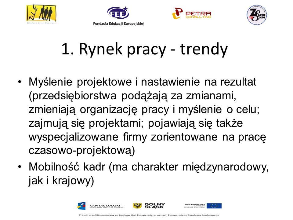1. Rynek pracy - trendy