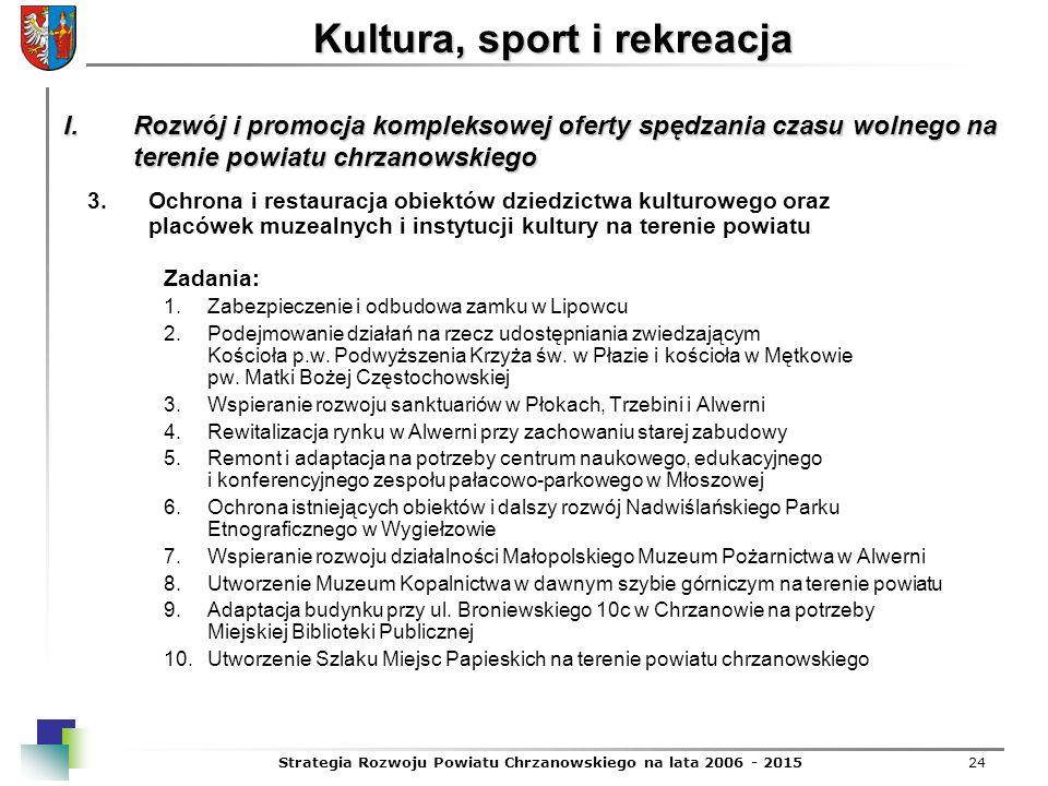 Kultura, sport i rekreacja