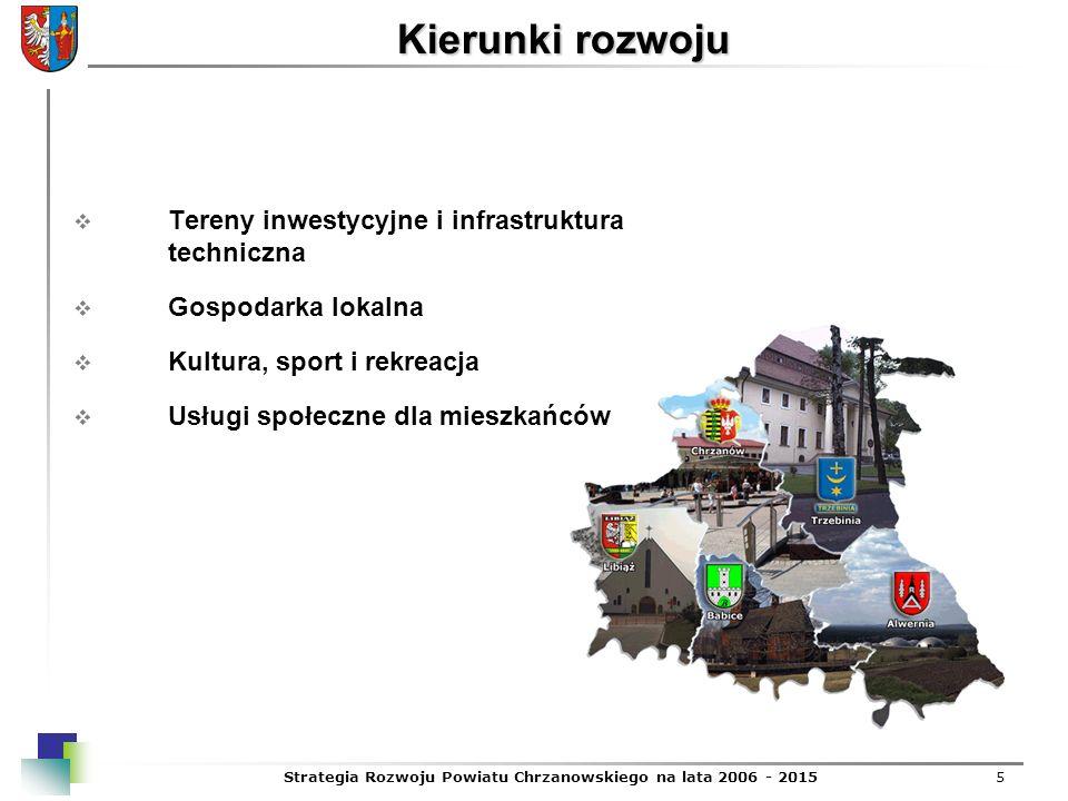 Strategia Rozwoju Powiatu Chrzanowskiego na lata 2006 - 2015
