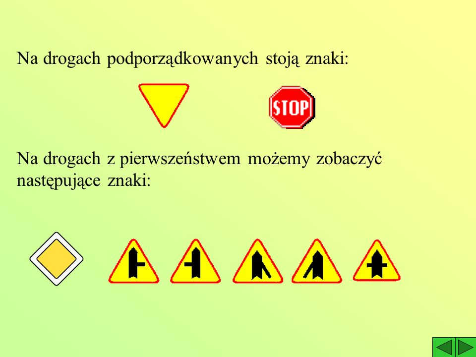Na drogach podporządkowanych stoją znaki: