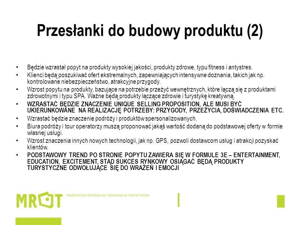 Przesłanki do budowy produktu (2)
