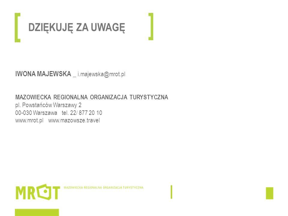 DZIĘKUJĘ ZA UWAGĘ IWONA MAJEWSKA _ i.majewska@mrot.pl