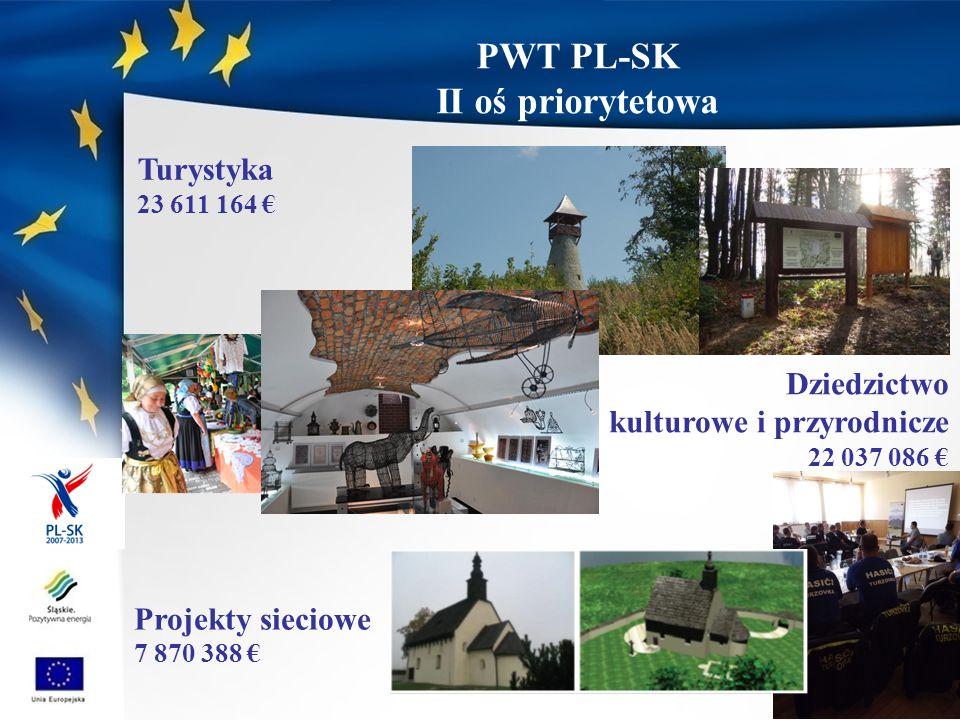 PWT PL-SK II oś priorytetowa