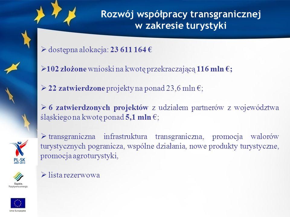 Rozwój współpracy transgranicznej