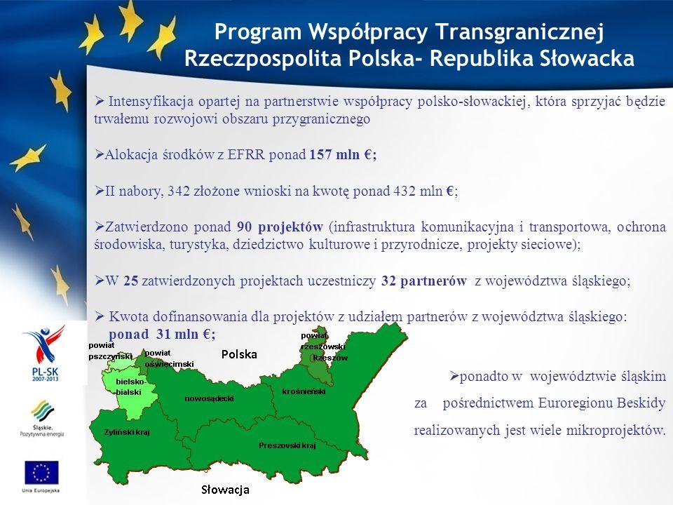 Program Współpracy Transgranicznej Rzeczpospolita Polska- Republika Słowacka