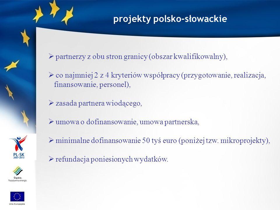 projekty polsko-słowackie