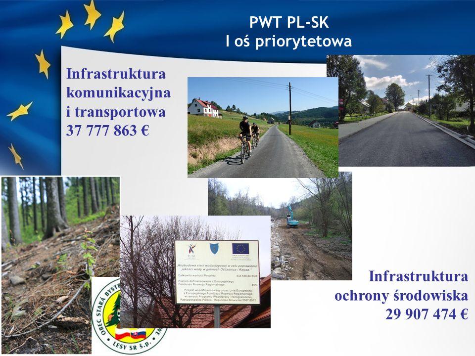 PWT PL-SK I oś priorytetowa. Infrastruktura. komunikacyjna. i transportowa. 37 777 863 € Infrastruktura.