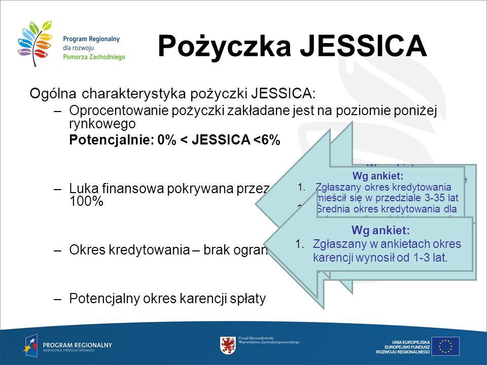 Pożyczka JESSICA Ogólna charakterystyka pożyczki JESSICA: