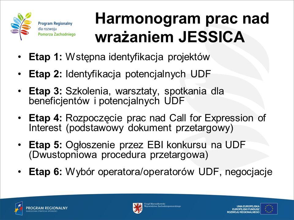 Harmonogram prac nad wrażaniem JESSICA