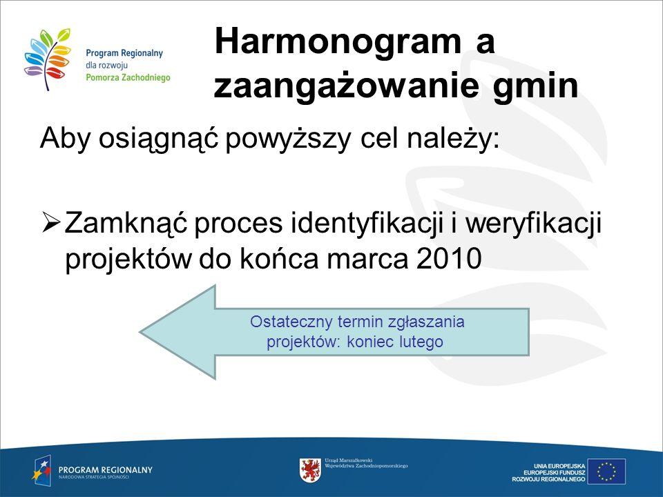 Harmonogram a zaangażowanie gmin