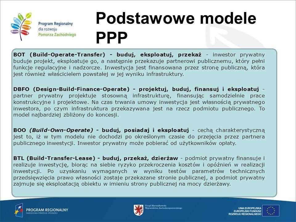 Podstawowe modele PPP