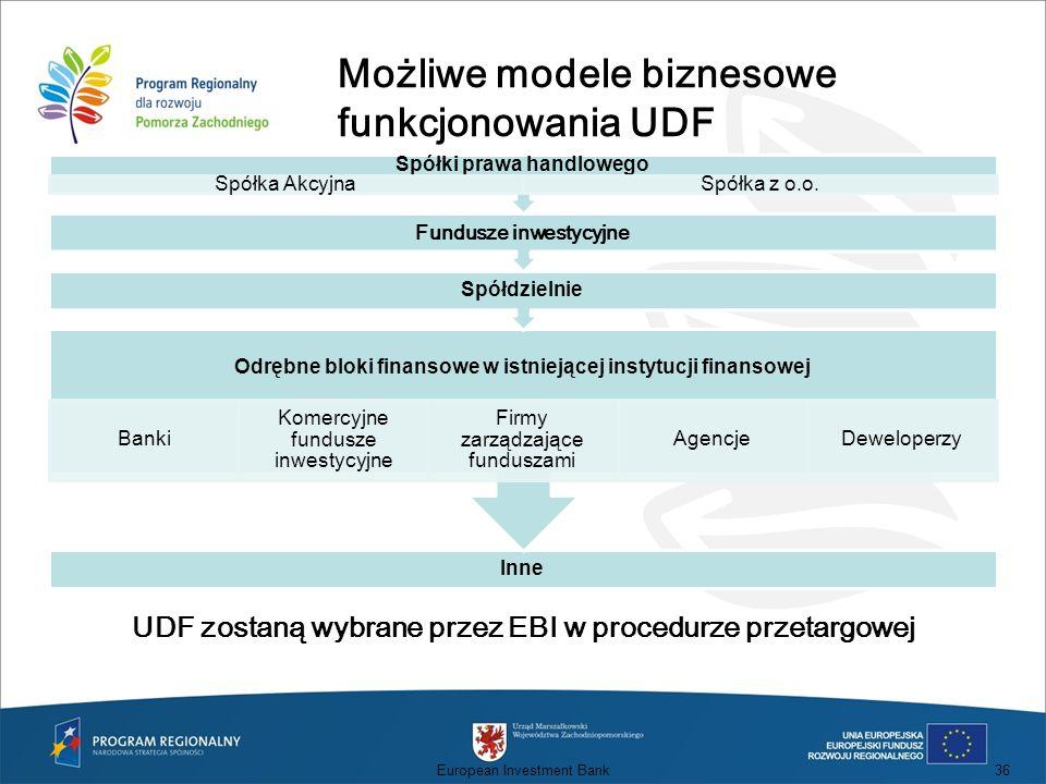 Możliwe modele biznesowe funkcjonowania UDF