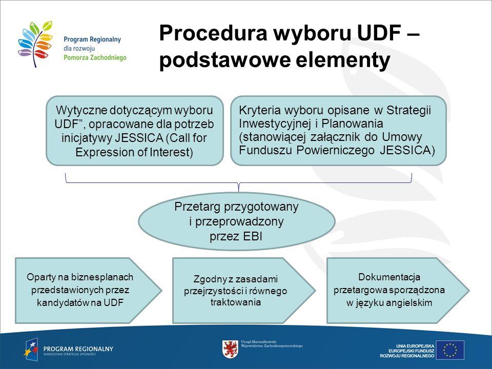 Procedura wyboru UDF – podstawowe elementy