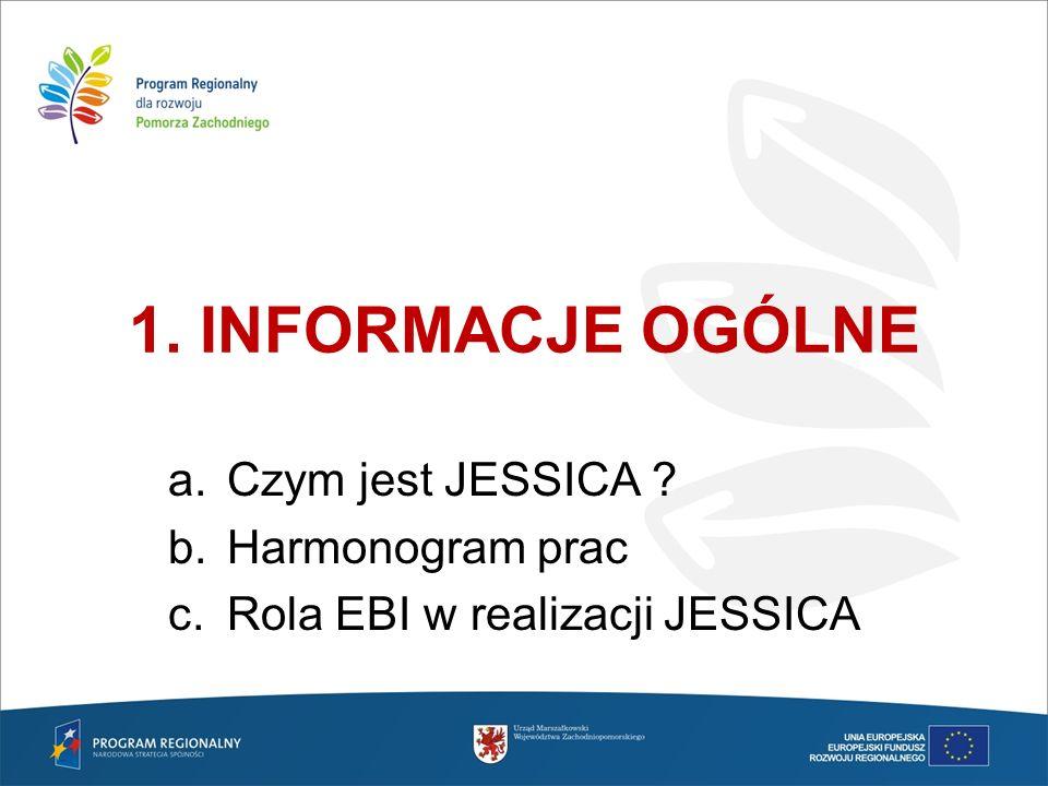 Czym jest JESSICA Harmonogram prac Rola EBI w realizacji JESSICA