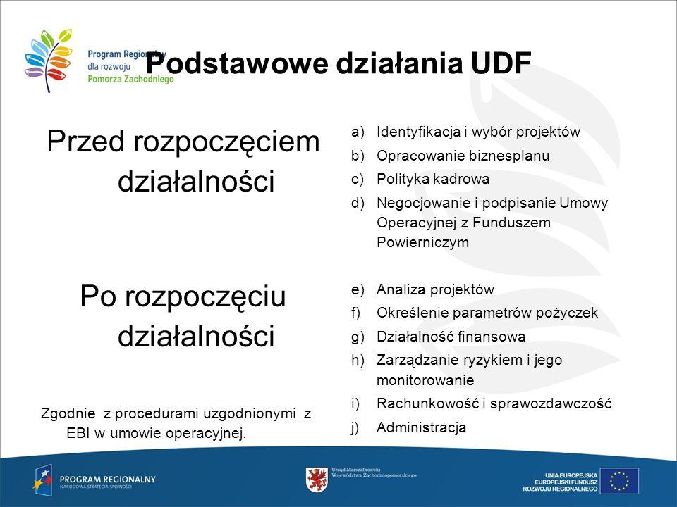 Podstawowe działania UDF
